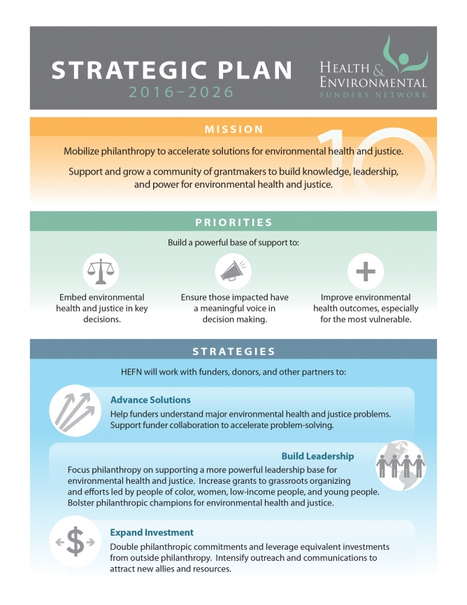 a strategic plan of improving the quality of a donors experience