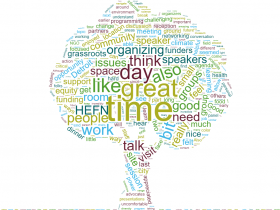 Tree-shaped word cloud of 2017 HEFN Annual Meeting