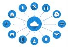 IoT network of devices