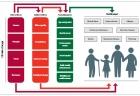Lancet Commissions Figure 2